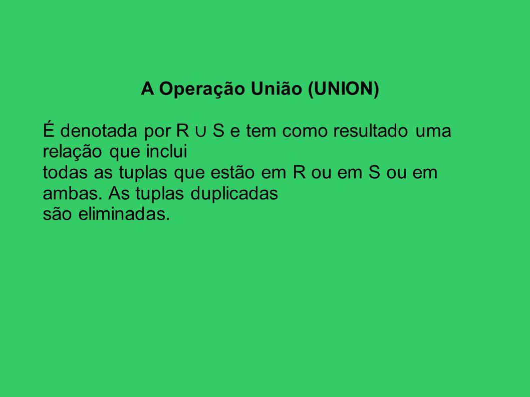 A Operação União (UNION) É denotada por R S e tem como resultado uma relação que inclui todas as tuplas que estão em R ou em S ou em ambas. As tuplas
