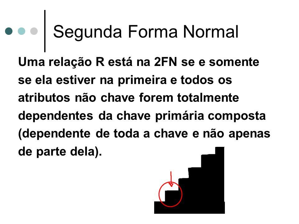 Segunda Forma Normal Uma relação R está na 2FN se e somente se ela estiver na primeira e todos os atributos não chave forem totalmente dependentes da