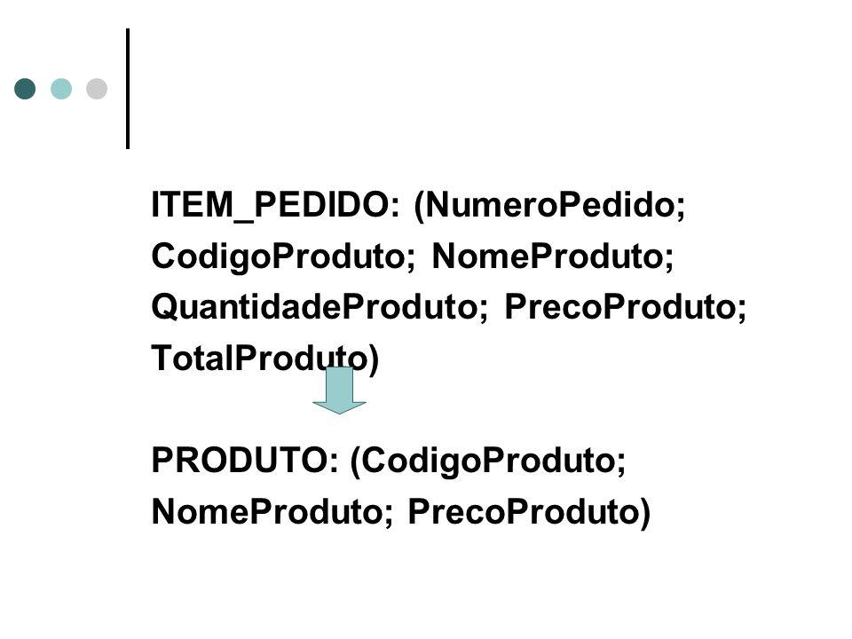 ITEM_PEDIDO: (NumeroPedido; CodigoProduto; NomeProduto; QuantidadeProduto; PrecoProduto; TotalProduto) PRODUTO: (CodigoProduto; NomeProduto; PrecoProd