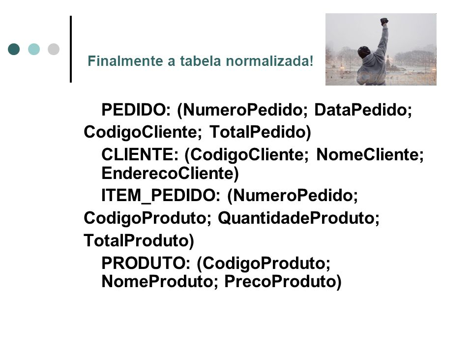 PEDIDO: (NumeroPedido; DataPedido; CodigoCliente; TotalPedido) CLIENTE: (CodigoCliente; NomeCliente; EnderecoCliente) ITEM_PEDIDO: (NumeroPedido; Codi