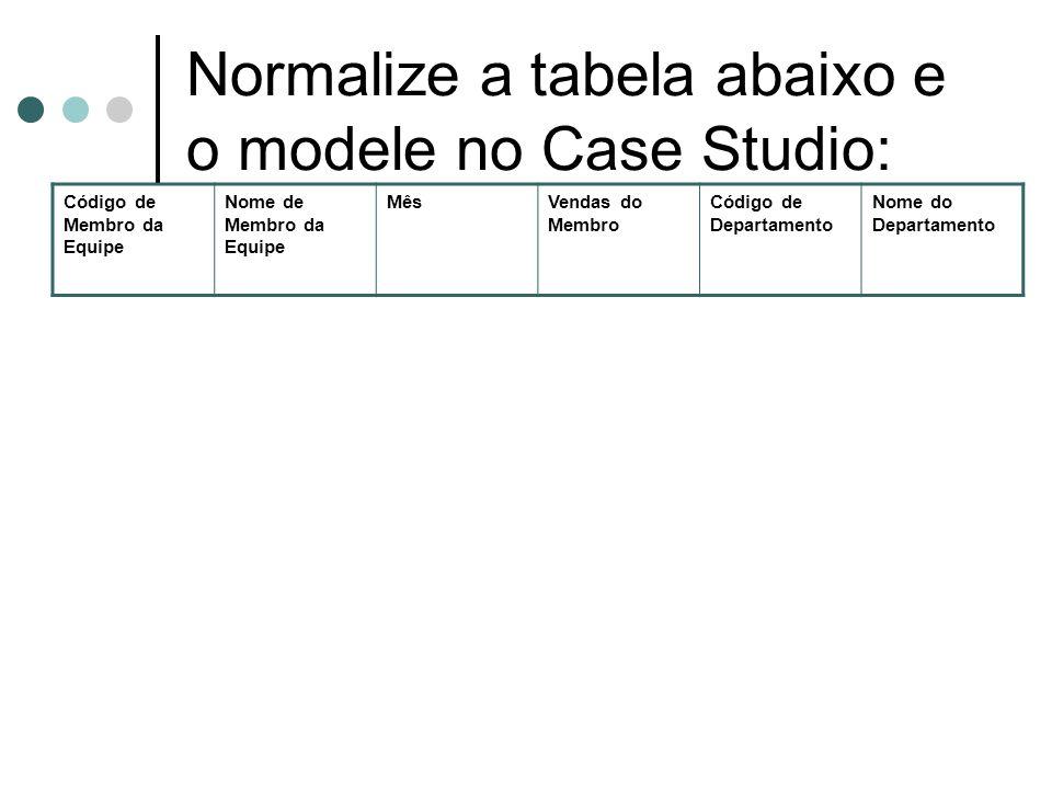 Normalize a tabela abaixo e o modele no Case Studio: Código de Membro da Equipe Nome de Membro da Equipe MêsVendas do Membro Código de Departamento No