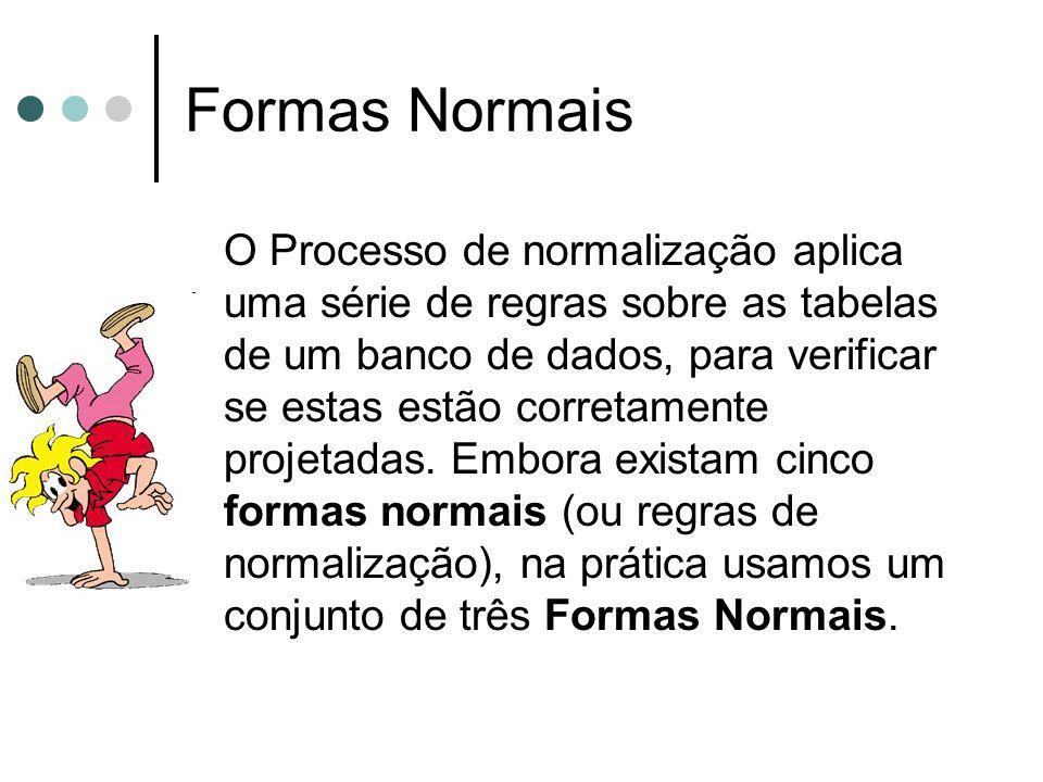 Terceira Forma Normal Uma relação R está na 3FN se estiver na 2FN e todos os atributos não chave forem dependentes não transitivos da chave primária (cada atributo for funcionalmente dependente apenas dos atributos componentes da chave primária ou se todos os seus atributos não chave forem independentes entre si).