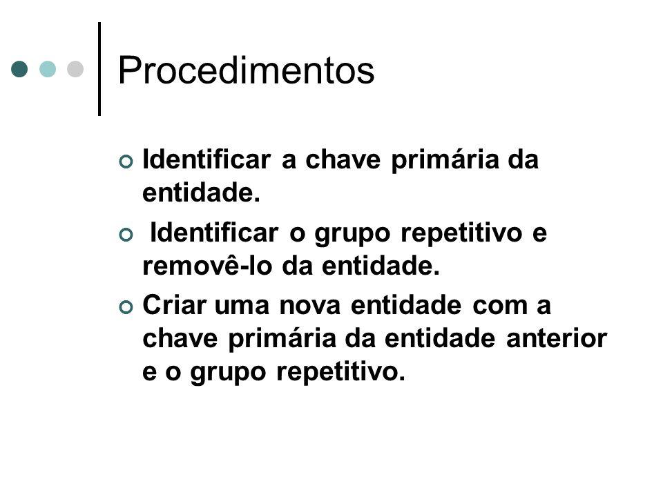 Procedimentos Identificar a chave primária da entidade. Identificar o grupo repetitivo e removê-lo da entidade. Criar uma nova entidade com a chave pr