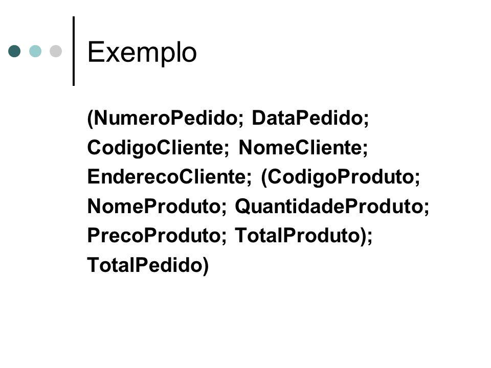 PEDIDO: (NumeroPedido; DataPedido; CodigoCliente; NomeCliente; EnderecoCliente; TotalPedido) ITEM_PEDIDO: (NumeroPedido; CodigoProduto; NomeProduto; QuantidadeProduto; PrecoProduto; TotalProduto)