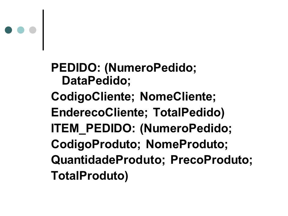 PEDIDO: (NumeroPedido; DataPedido; CodigoCliente; NomeCliente; EnderecoCliente; TotalPedido) ITEM_PEDIDO: (NumeroPedido; CodigoProduto; NomeProduto; Q