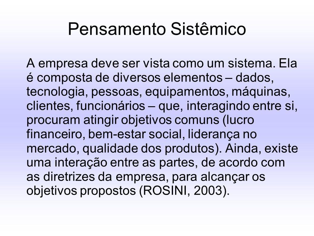 Pensamento Sistêmico A empresa deve ser vista como um sistema. Ela é composta de diversos elementos – dados, tecnologia, pessoas, equipamentos, máquin