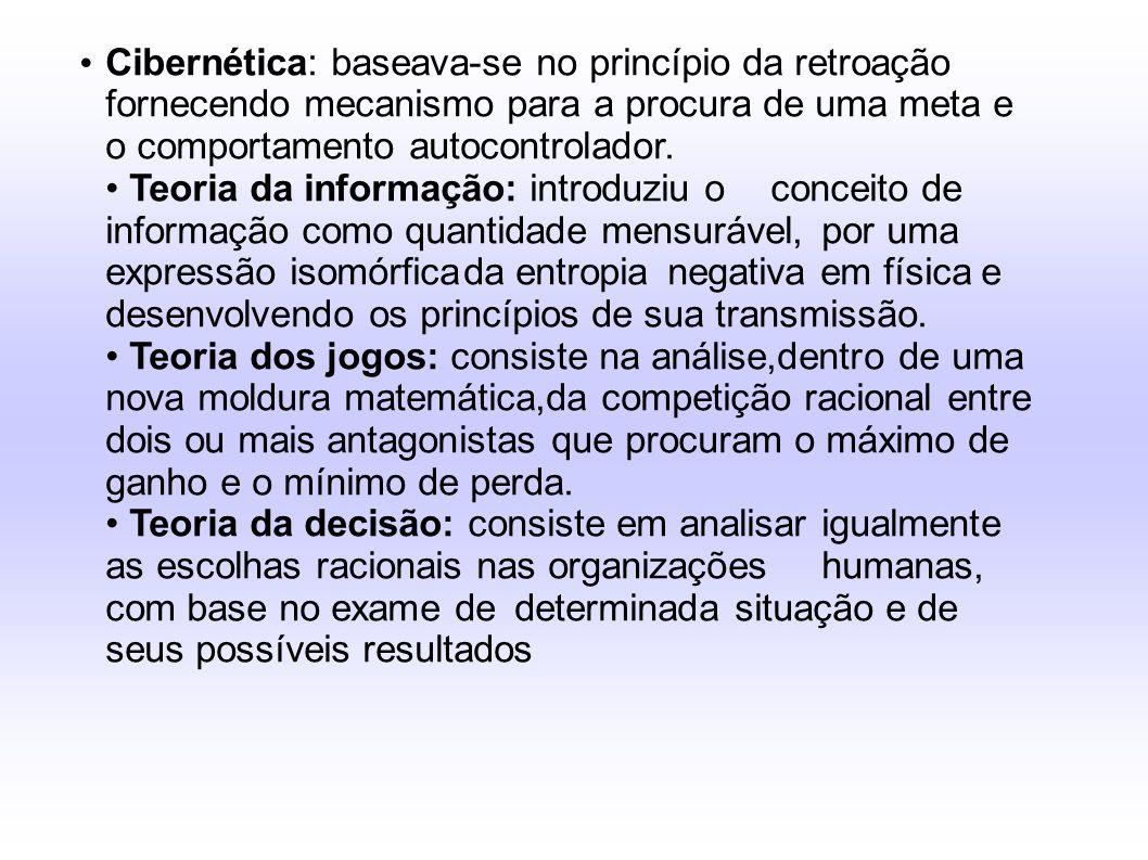 Cibernética: baseava-se no princípio da retroação fornecendo mecanismo para a procura de uma meta e o comportamento autocontrolador. Teoria da informa