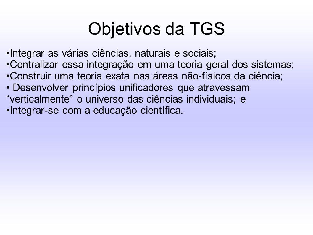 Objetivos da TGS Integrar as várias ciências, naturais e sociais; Centralizar essa integração em uma teoria geral dos sistemas; Construir uma teoria e