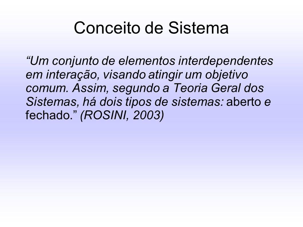 Conceito de Sistema Um conjunto de elementos interdependentes em interação, visando atingir um objetivo comum. Assim, segundo a Teoria Geral dos Siste