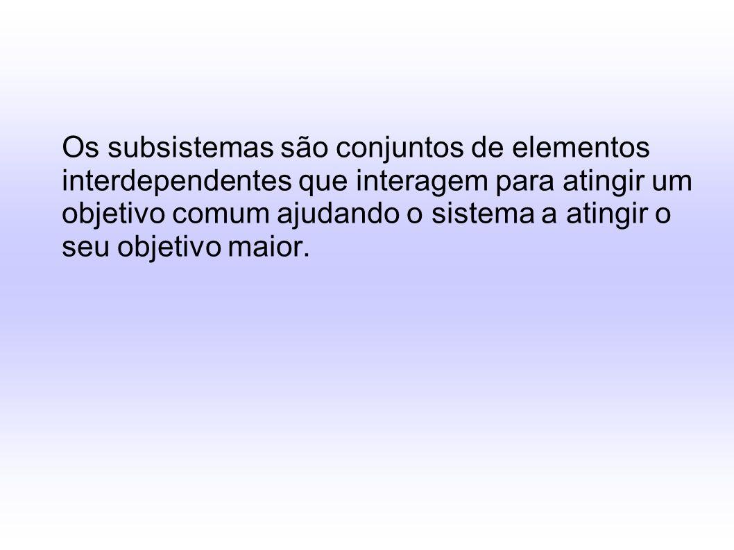 Referências POLLONI, E.G.F.Administrando sistemas de informação.