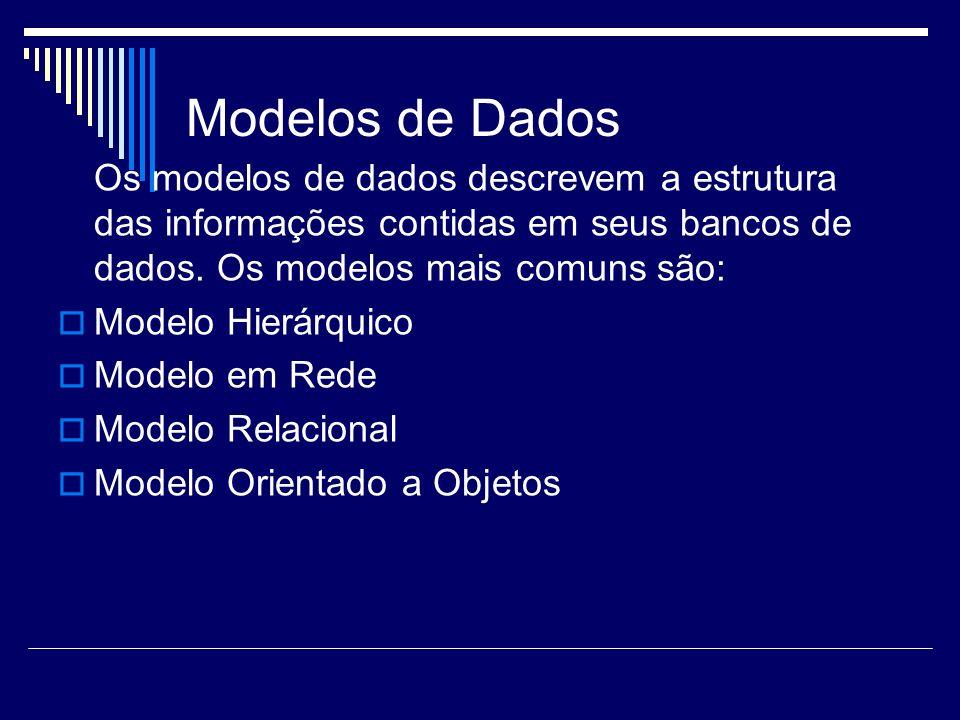 Modelos de Dados Os modelos de dados descrevem a estrutura das informações contidas em seus bancos de dados. Os modelos mais comuns são: Modelo Hierár