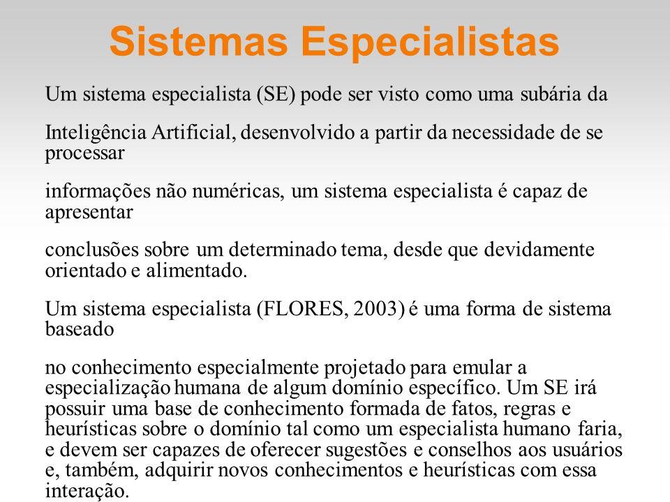 Sistemas Especialistas Um sistema especialista (SE) pode ser visto como uma subária da Inteligência Artificial, desenvolvido a partir da necessidade d