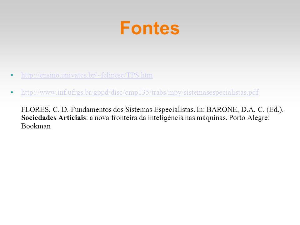 Fontes http://ensino.univates.br/~felipesc/TPS.htm http://www.inf.ufrgs.br/gppd/disc/cmp135/trabs/mpy/sistemasespecialistas.pdf FLORES, C. D. Fundamen