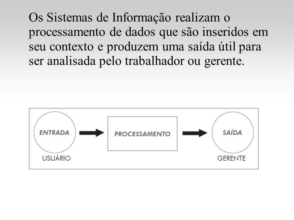 Os Sistemas de Informação realizam o processamento de dados que são inseridos em seu contexto e produzem uma saída útil para ser analisada pelo trabal