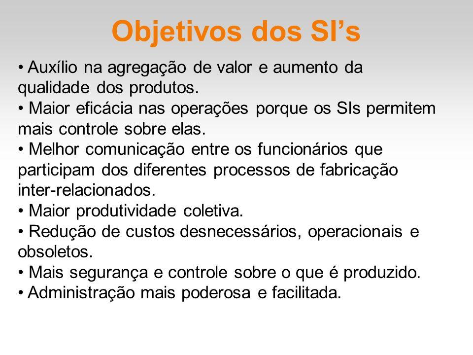 Objetivos dos SIs Auxílio na agregação de valor e aumento da qualidade dos produtos. Maior eficácia nas operações porque os SIs permitem mais controle