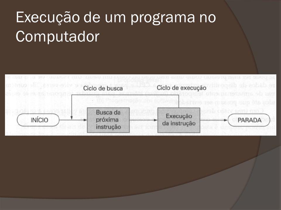 Execução de um programa no Computador