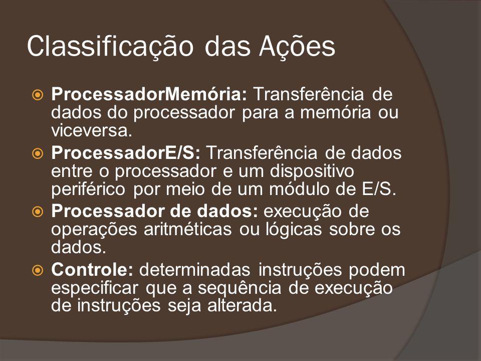 Classificação das Ações ProcessadorMemória: Transferência de dados do processador para a memória ou viceversa. ProcessadorE/S: Transferência de dados