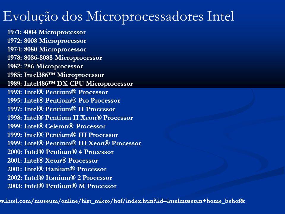 1971: 4004 Microprocessor 1972: 8008 Microprocessor 1974: 8080 Microprocessor 1978: 8086-8088 Microprocessor 1982: 286 Microprocessor 1985: Intel386 M