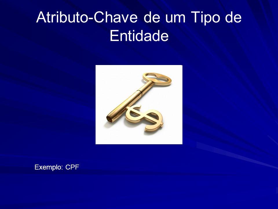 Atributo-Chave de um Tipo de Entidade Exemplo: CPF
