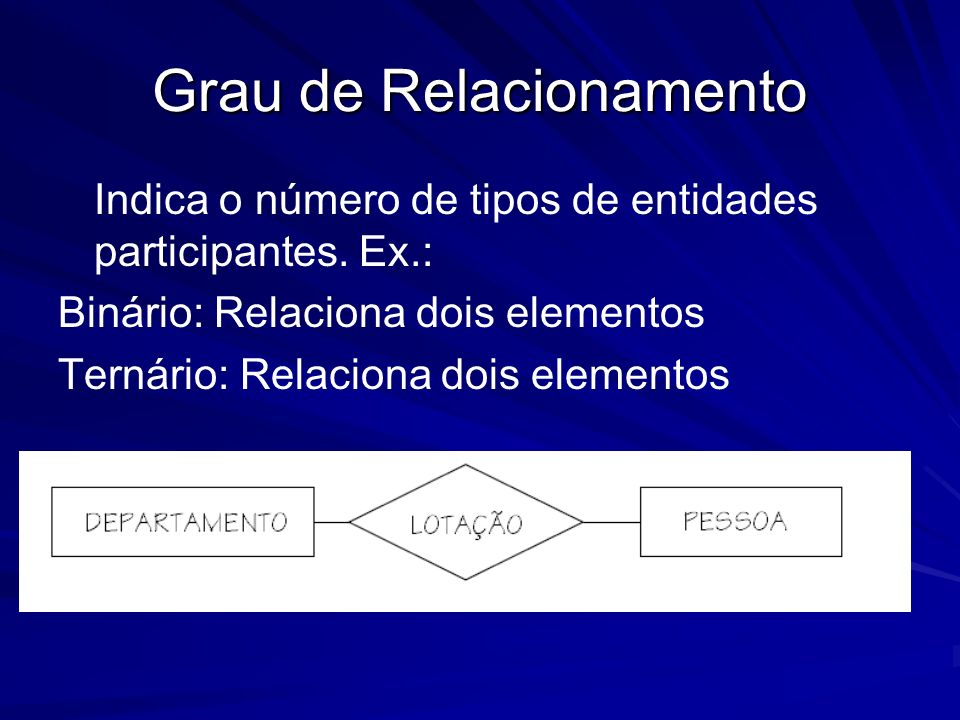 Grau de Relacionamento Indica o número de tipos de entidades participantes. Ex.: Binário: Relaciona dois elementos Ternário: Relaciona dois elementos