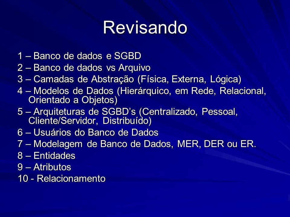 Revisando 1 – Banco de dados e SGBD 2 – Banco de dados vs Arquivo 3 – Camadas de Abstração (Física, Externa, Lógica) 4 – Modelos de Dados (Hierárquico