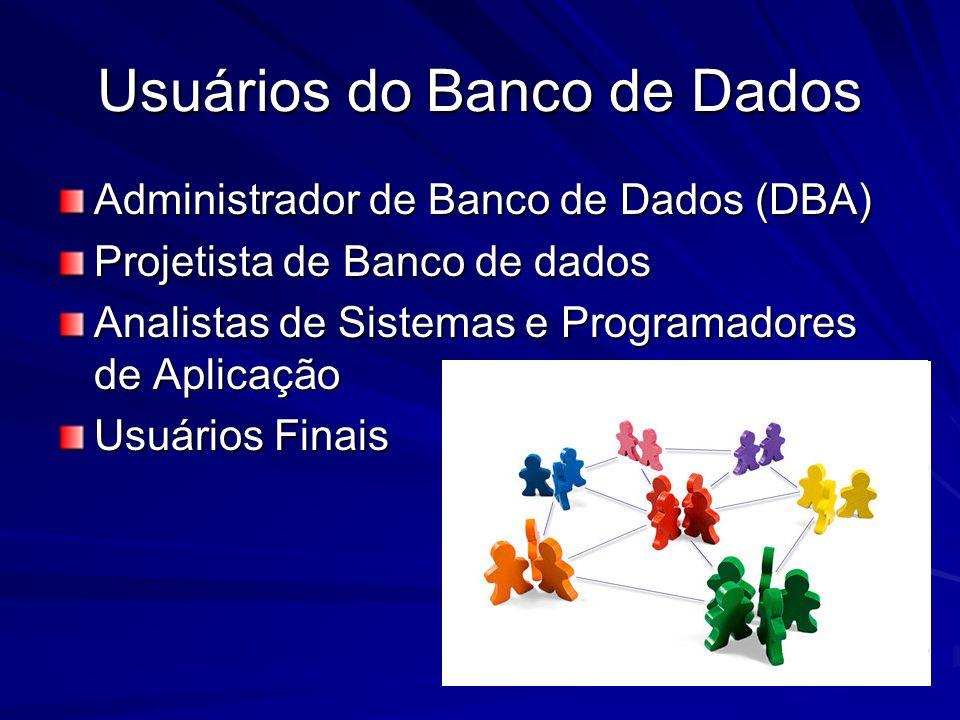 Usuários do Banco de Dados Administrador de Banco de Dados (DBA) Projetista de Banco de dados Analistas de Sistemas e Programadores de Aplicação Usuár