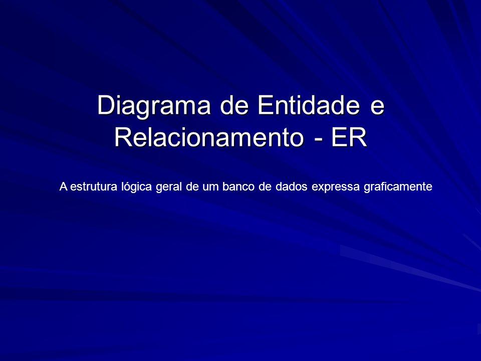 Diagrama de Entidade e Relacionamento - ER A estrutura lógica geral de um banco de dados expressa graficamente
