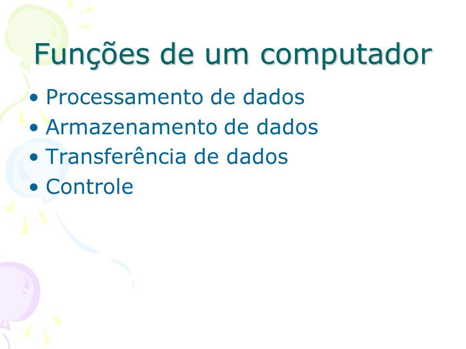 Funções de um computador Processamento de dados Armazenamento de dados Transferência de dados Controle