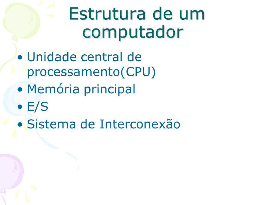 Estrutura de um computador Unidade central de processamento(CPU) Memória principal E/S Sistema de Interconexão