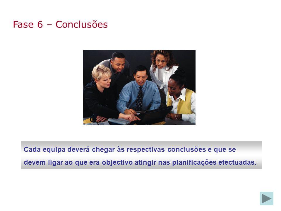 Fase 6 – Conclusões Cada equipa deverá chegar às respectivas conclusões e que se devem ligar ao que era objectivo atingir nas planificações efectuadas