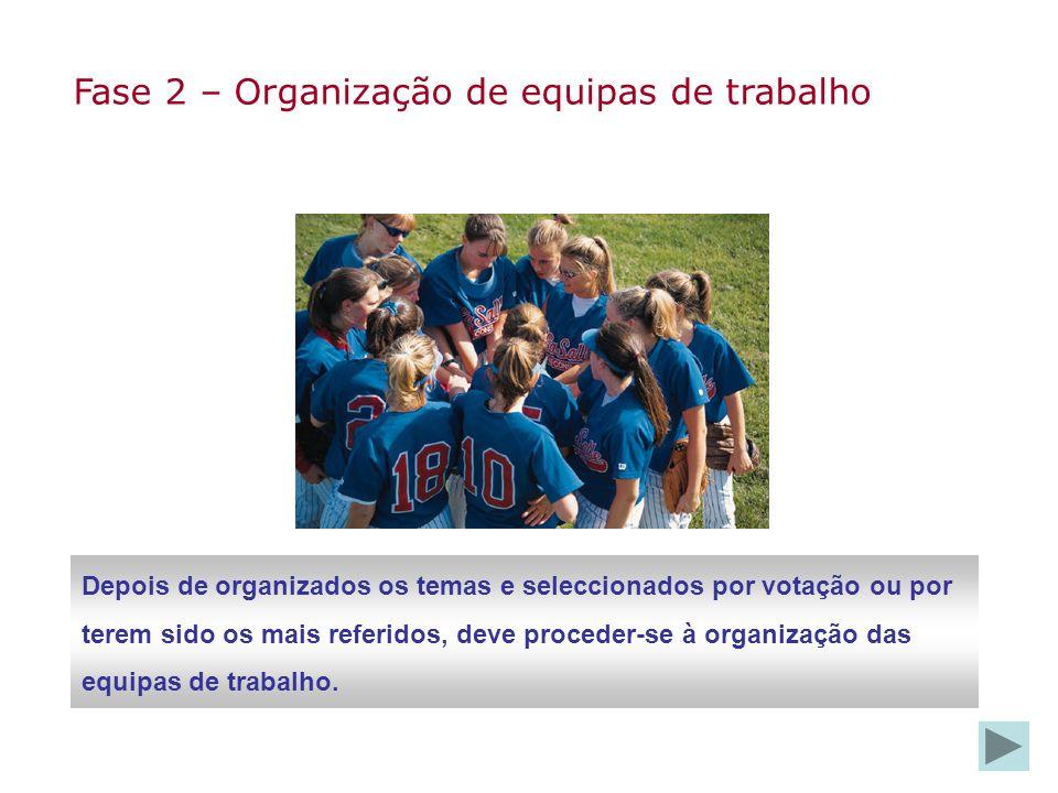 Fase 2 – Organização de equipas de trabalho Escrever uma lista e projectar de todos os temas seleccionados; Conselho – tentar auxiliar de forma a resolver eventuais problemas e conflitos que possam existir no grupo-turma.