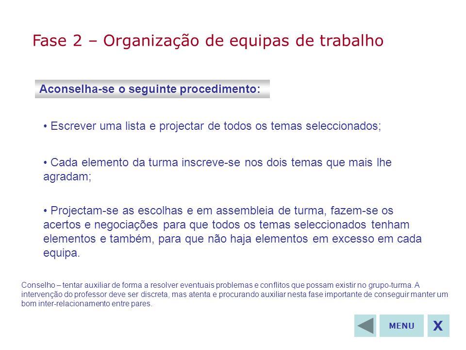 Fase 2 – Organização de equipas de trabalho Escrever uma lista e projectar de todos os temas seleccionados; Conselho – tentar auxiliar de forma a reso