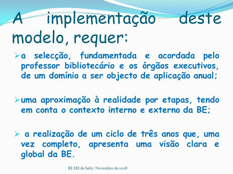 Subdomínios A - Apoio ao Desenvolvimento Curricular A1. Articulação curricular da BE com as Estruturas Pedagógicas e os Docentes A2. Desenvolvimento d