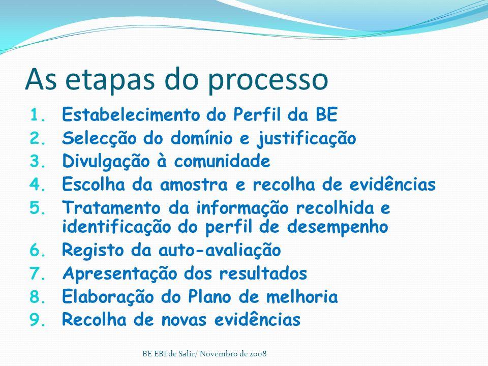 A implementação deste modelo, requer: a selecção, fundamentada e acordada pelo professor bibliotecário e os órgãos executivos, de um domínio a ser obj