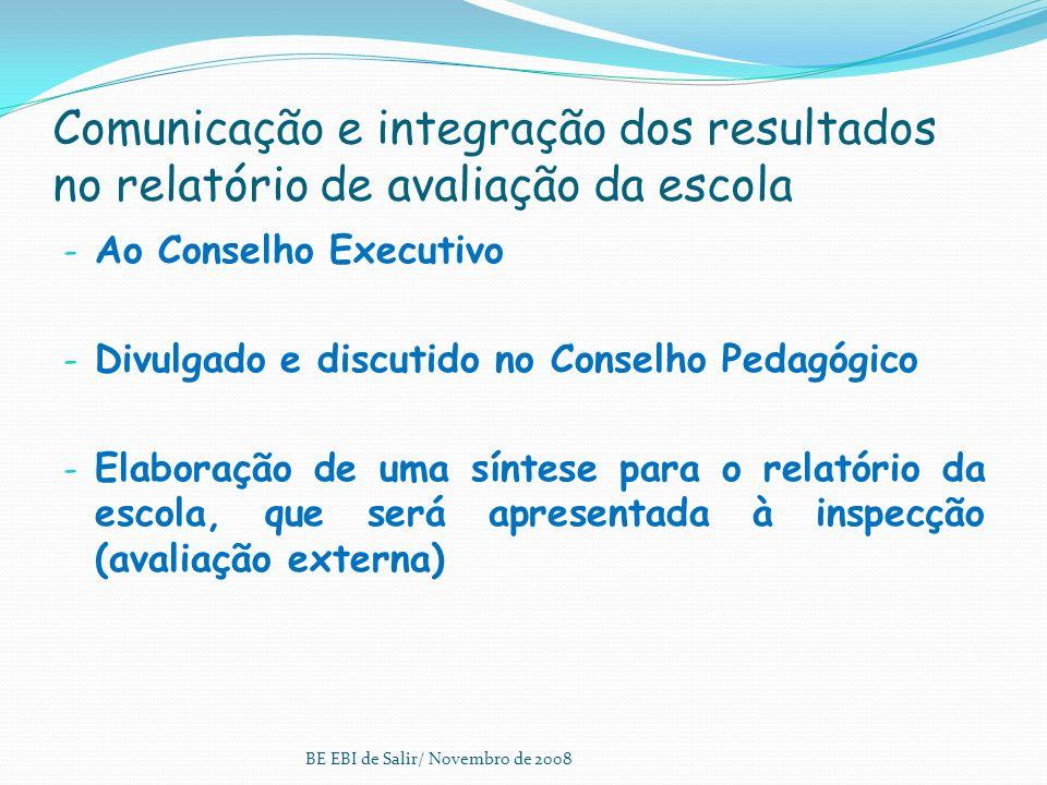 Perspectiva de impacto do modelo no trabalho dos professores Conhecimento efectivo dos recursos e programas existentes na BE Constatação da importânci