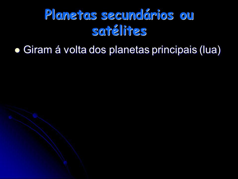 Planetas secundários ou satélites Giram á volta dos planetas principais (lua)