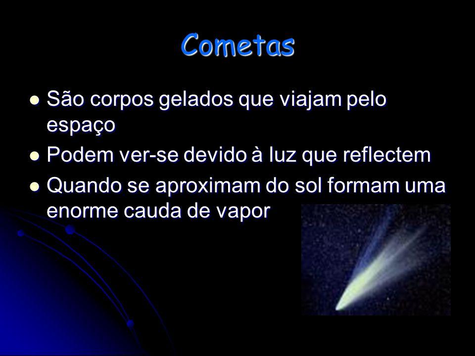 Cometas São corpos gelados que viajam pelo espaço Podem ver-se devido à luz que reflectem Quando se aproximam do sol formam uma enorme cauda de vapor