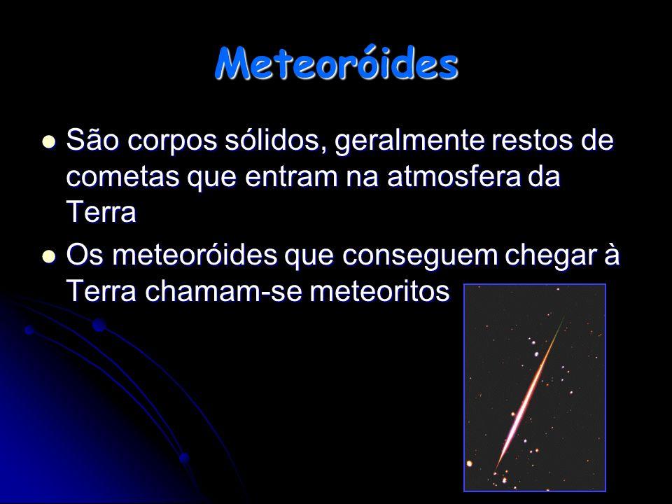 Meteoróides São corpos sólidos, geralmente restos de cometas que entram na atmosfera da Terra Os meteoróides que conseguem chegar à Terra chamam-se me