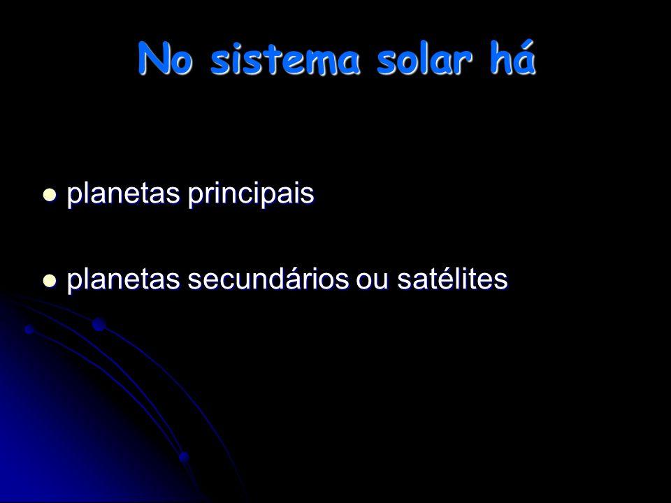 No sistema solar há planetas principais planetas secundários ou satélites