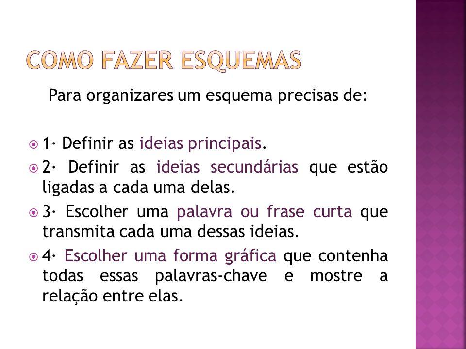 Para organizares um esquema precisas de: 1· Definir as ideias principais. 2· Definir as ideias secundárias que estão ligadas a cada uma delas. 3· Esco