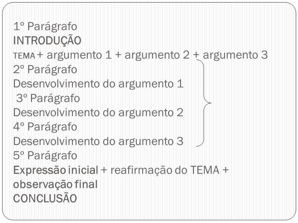 1º Parágrafo INTRODUÇÃO TEMA + argumento 1 + argumento 2 + argumento 3 2º Parágrafo Desenvolvimento do argumento 1 3º Parágrafo Desenvolvimento do arg