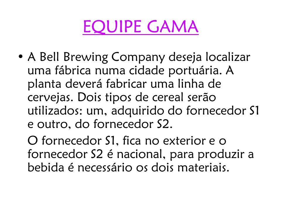 EQUIPE GAMA A Bell Brewing Company deseja localizar uma fábrica numa cidade portuária. A planta deverá fabricar uma linha de cervejas. Dois tipos de c