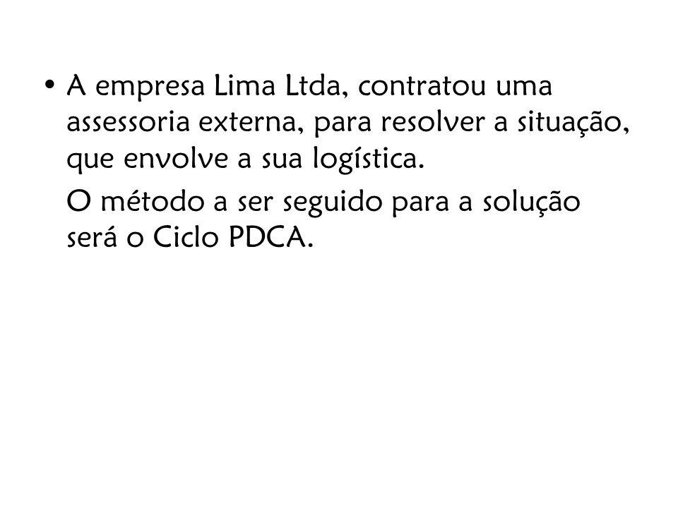 A empresa Lima Ltda, contratou uma assessoria externa, para resolver a situação, que envolve a sua logística. O método a ser seguido para a solução se