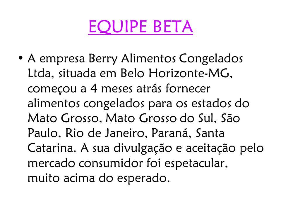 EQUIPE BETA A empresa Berry Alimentos Congelados Ltda, situada em Belo Horizonte-MG, começou a 4 meses atrás fornecer alimentos congelados para os est