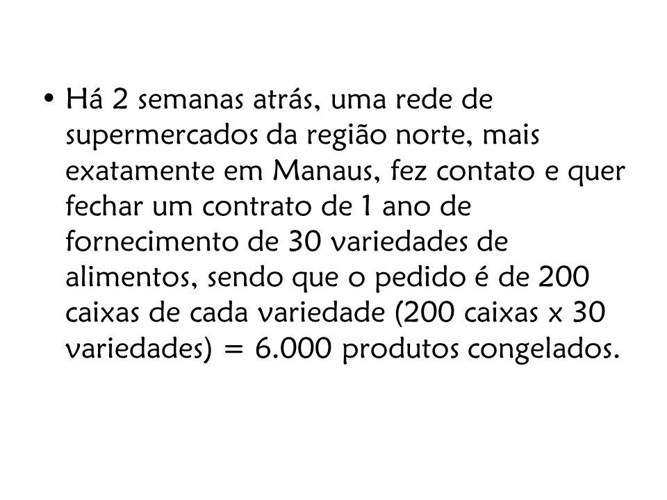 Há 2 semanas atrás, uma rede de supermercados da região norte, mais exatamente em Manaus, fez contato e quer fechar um contrato de 1 ano de fornecimen