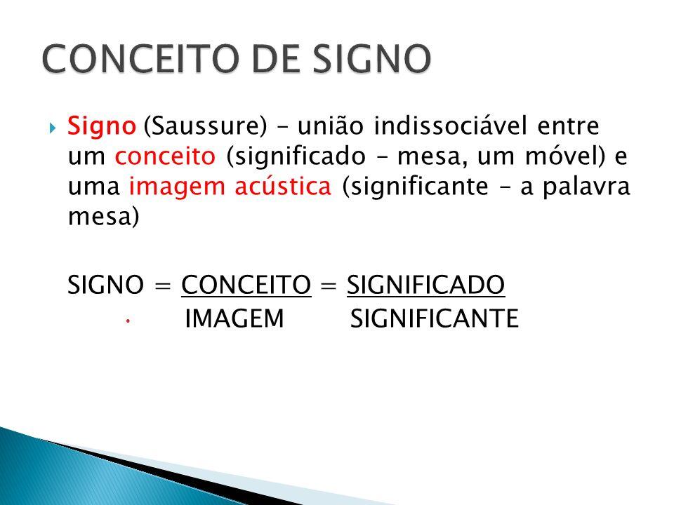 Signo (Saussure) – união indissociável entre um conceito (significado – mesa, um móvel) e uma imagem acústica (significante – a palavra mesa) SIGNO =