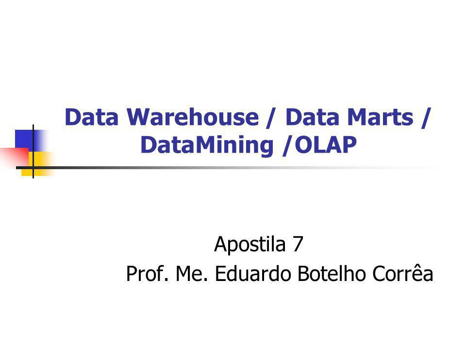 Data Warehouse / Data Marts / DataMining /OLAP Apostila 7 Prof. Me. Eduardo Botelho Corrêa