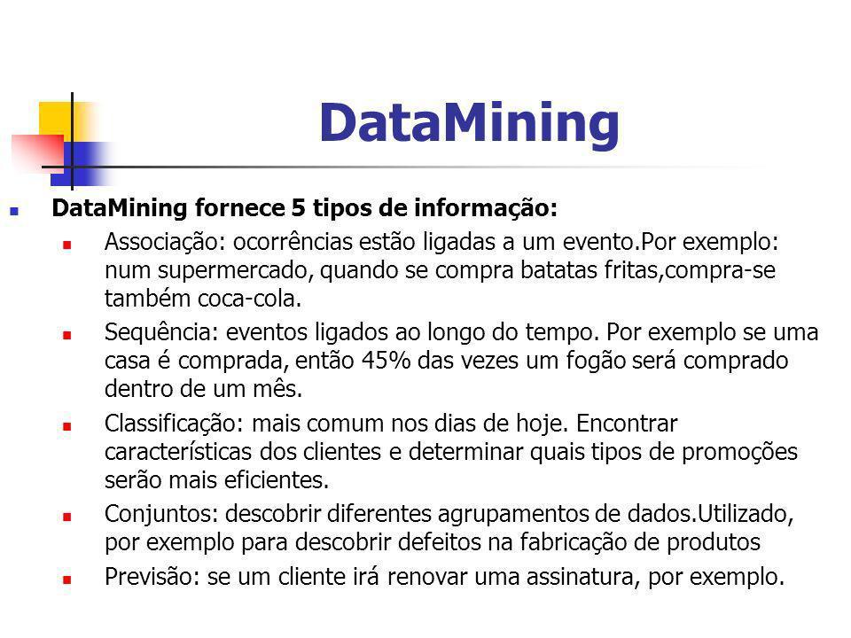 DataMining DataMining fornece 5 tipos de informação: Associação: ocorrências estão ligadas a um evento.Por exemplo: num supermercado, quando se compra