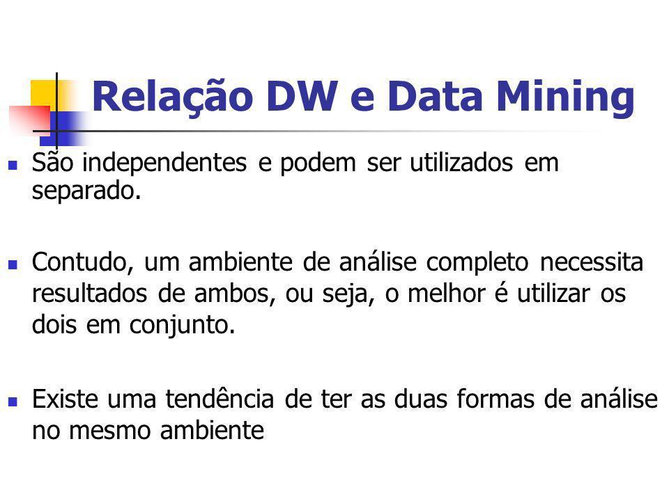 Relação DW e Data Mining São independentes e podem ser utilizados em separado. Contudo, um ambiente de análise completo necessita resultados de ambos,
