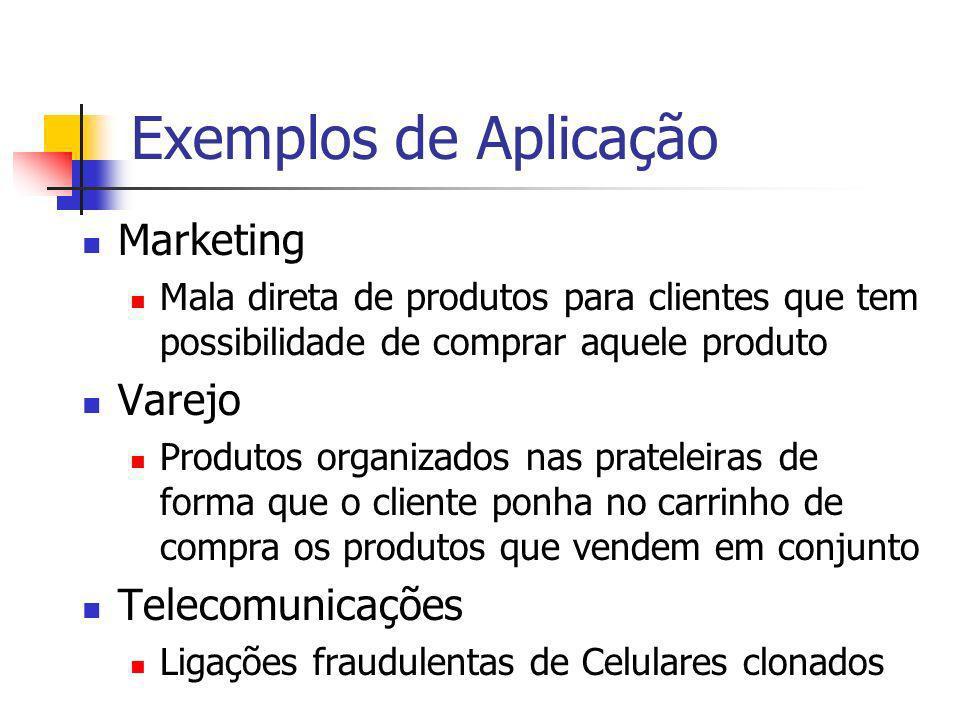 Exemplos de Aplicação Marketing Mala direta de produtos para clientes que tem possibilidade de comprar aquele produto Varejo Produtos organizados nas